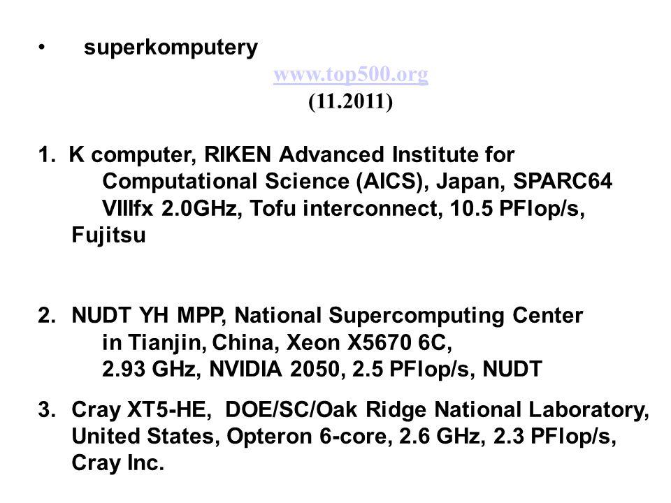 superkomputery www.top500.org. (11.2011)