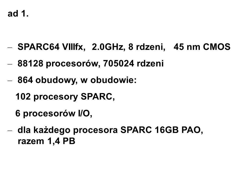 ad 1. SPARC64 VIIIfx, 2.0GHz, 8 rdzeni, 45 nm CMOS. 88128 procesorów, 705024 rdzeni. 864 obudowy, w obudowie: