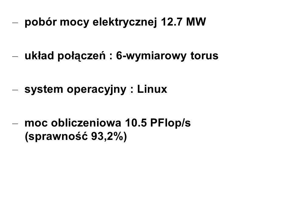 pobór mocy elektrycznej 12.7 MW