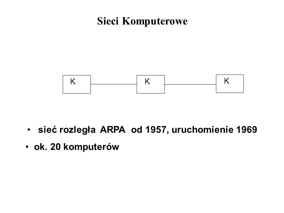sieć rozległa ARPA od 1957, uruchomienie 1969