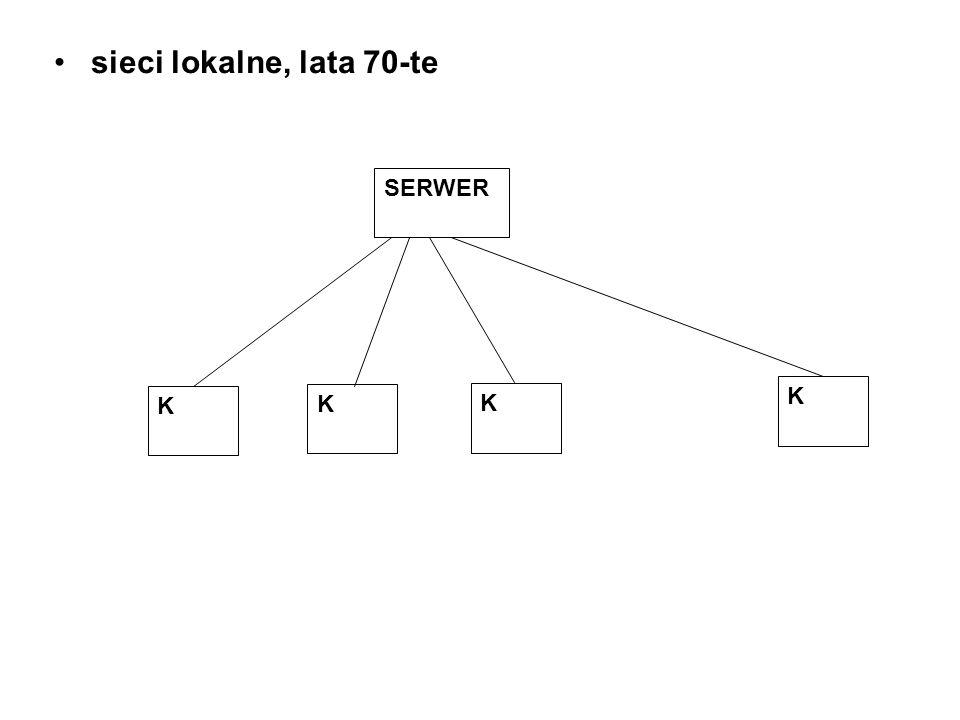sieci lokalne, lata 70-te SERWER K
