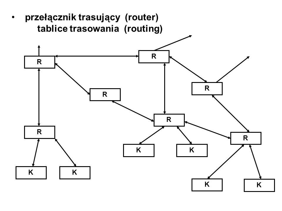 przełącznik trasujący (router) tablice trasowania (routing)