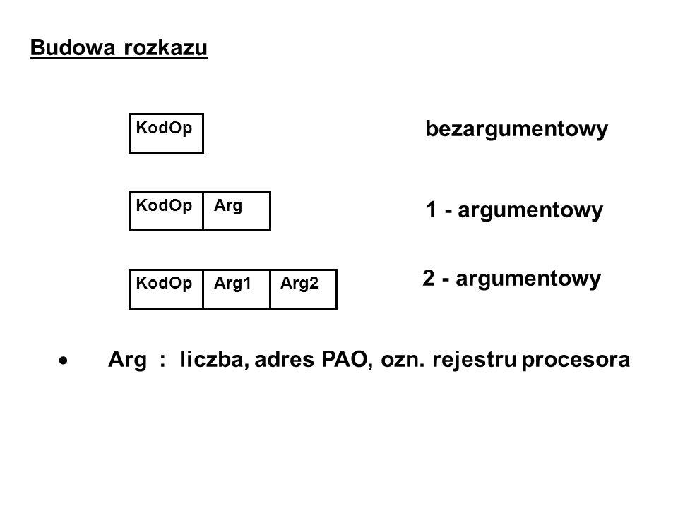 · Arg : liczba, adres PAO, ozn. rejestru procesora