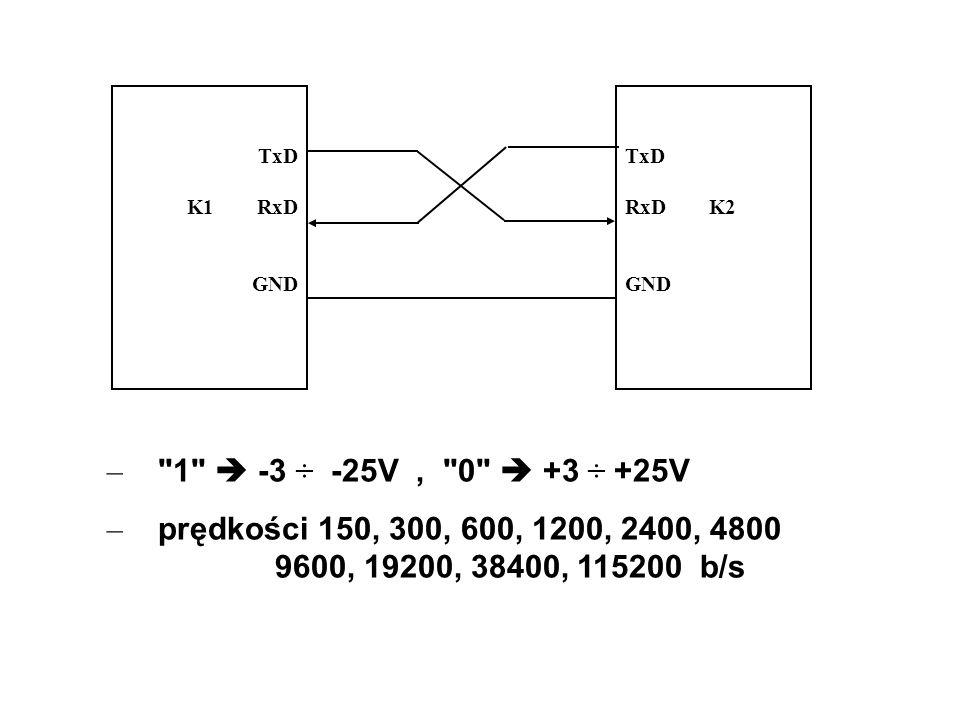 TxD K1 RxD. GND. RxD K2. 1  -3 ÷ -25V , 0  +3 ÷ +25V.