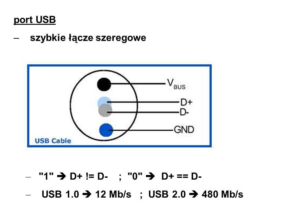 port USB szybkie łącze szeregowe.