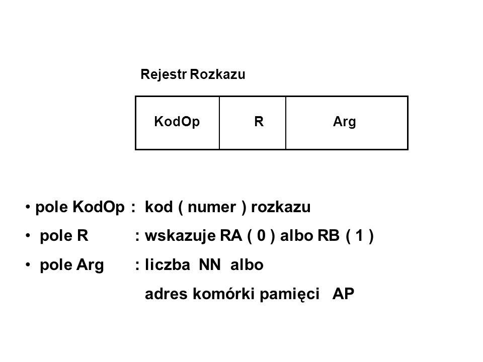 pole KodOp : kod ( numer ) rozkazu