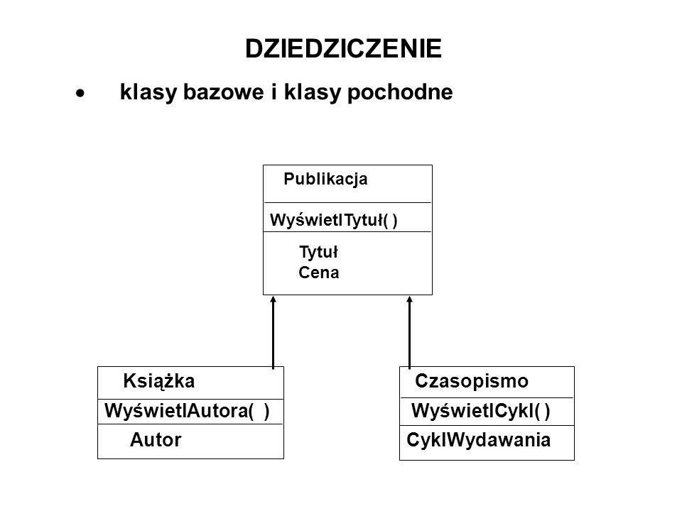 DZIEDZICZENIE · klasy bazowe i klasy pochodne WyświetlAutora( ) Autor