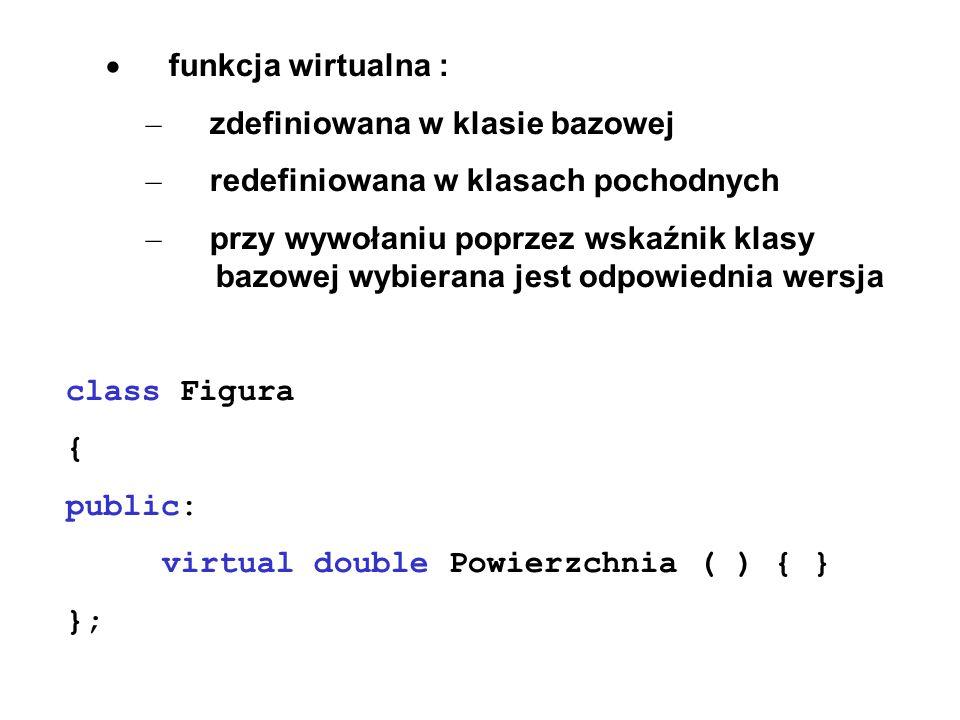 · funkcja wirtualna : – zdefiniowana w klasie bazowej. – redefiniowana w klasach pochodnych.