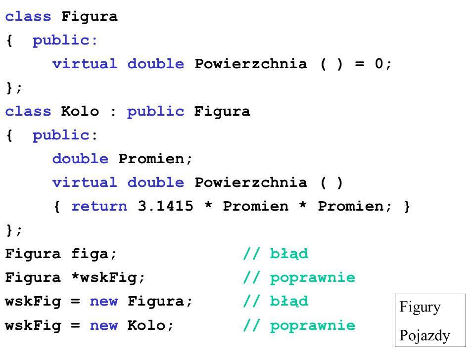 class Figura { public: virtual double Powierzchnia ( ) = 0; }; class Kolo : public Figura. double Promien;