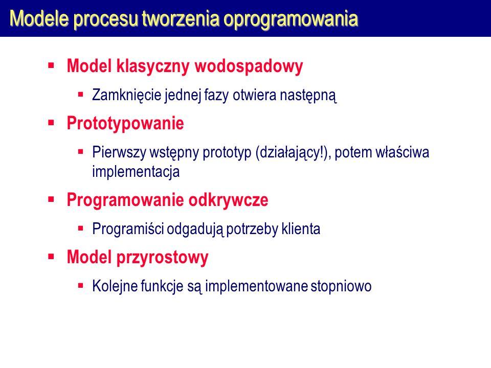 Modele procesu tworzenia oprogramowania