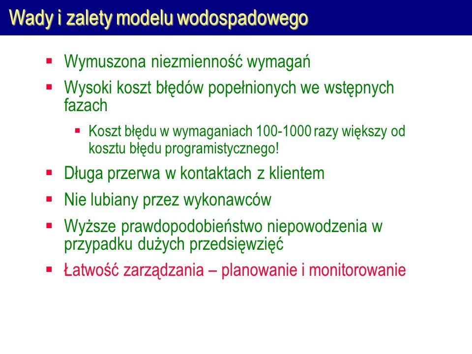 Wady i zalety modelu wodospadowego