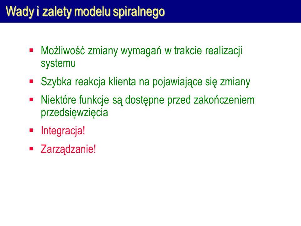 Wady i zalety modelu spiralnego