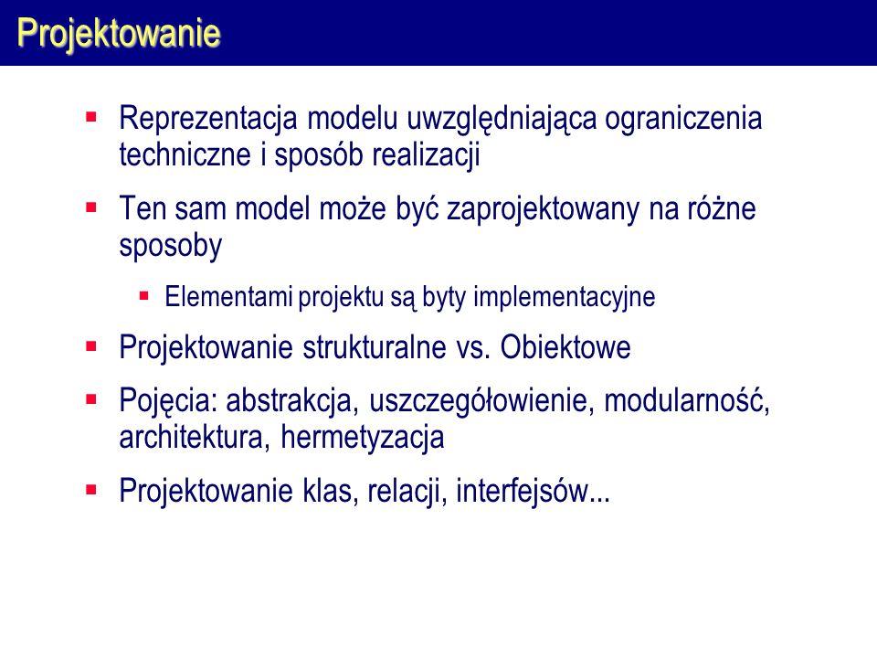 Projektowanie Reprezentacja modelu uwzględniająca ograniczenia techniczne i sposób realizacji.