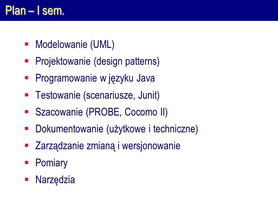 Plan – I sem. Modelowanie (UML) Projektowanie (design patterns)