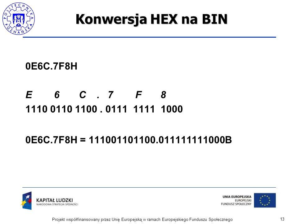 Konwersja HEX na BIN 0E6C.7F8H E 6 C . 7 F 8 1110 0110 1100 . 0111 1111 1000 0E6C.7F8H = 111001101100.011111111000B