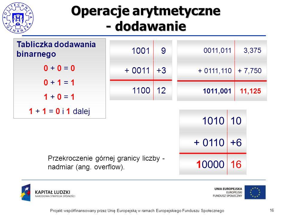 Operacje arytmetyczne - dodawanie