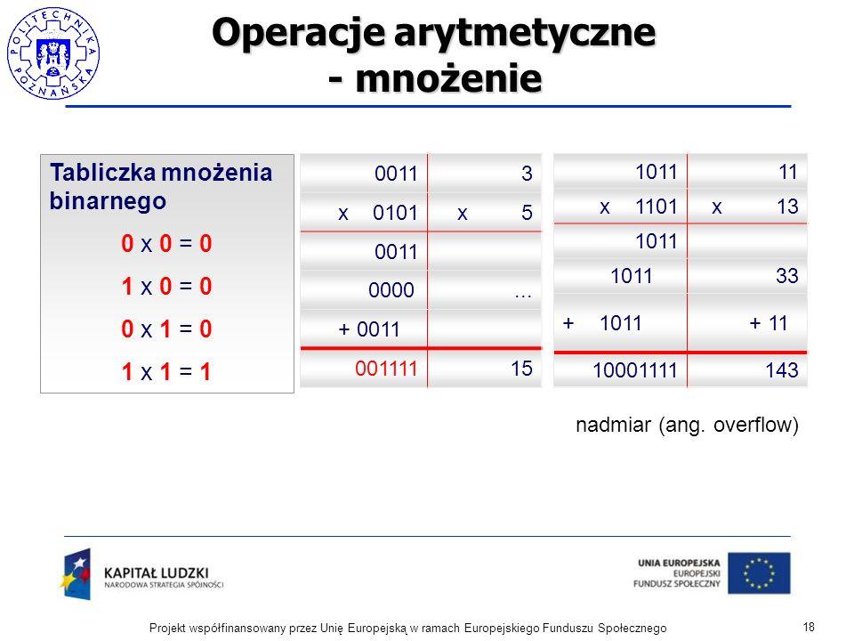 Operacje arytmetyczne - mnożenie