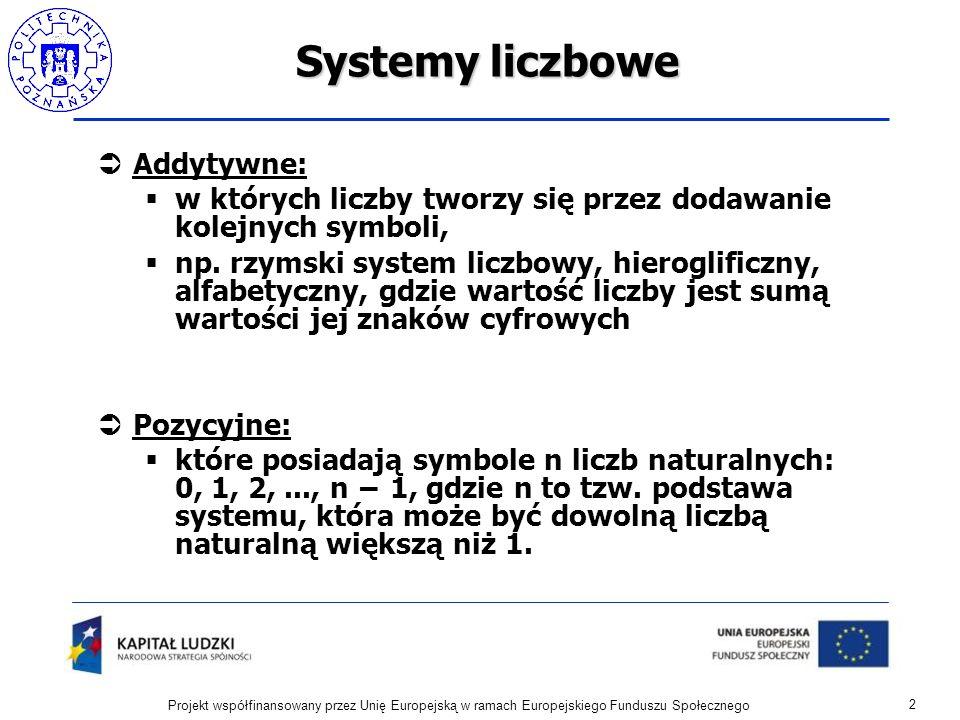 Systemy liczbowe Addytywne: