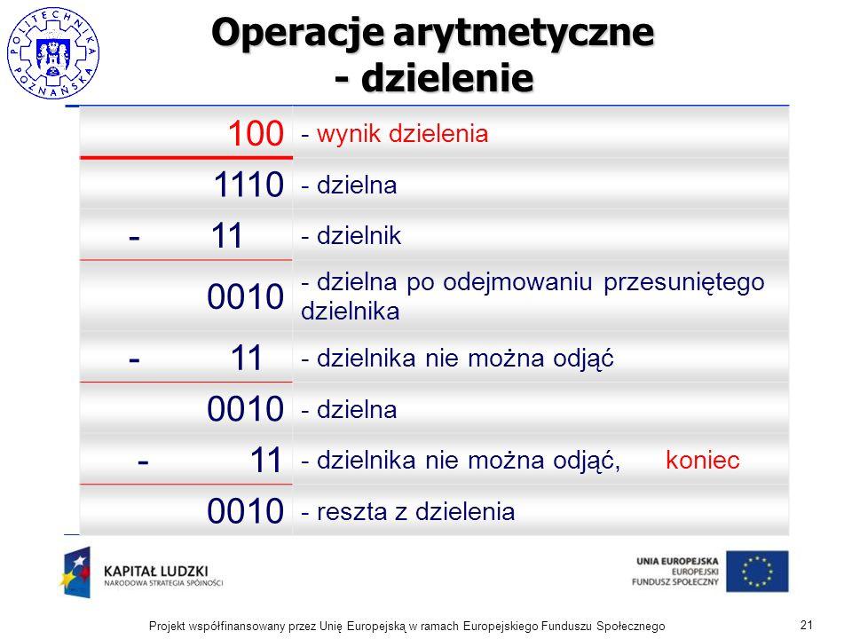 Operacje arytmetyczne - dzielenie