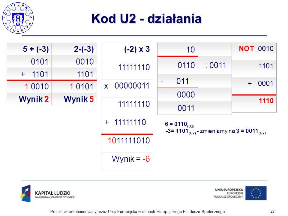 Kod U2 - działania 5 + (-3) 2-(-3) 0101 0010 + 1101 - 1101 1 0010