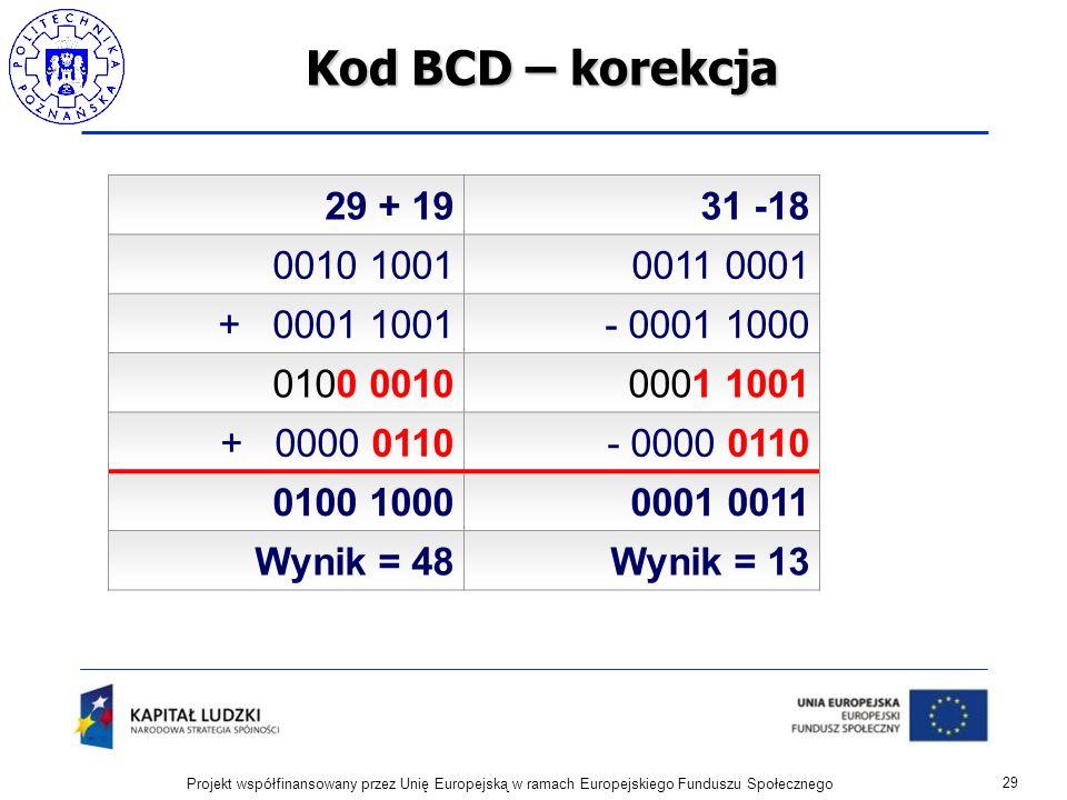 Kod BCD – korekcja29 + 19. 31 -18. 0010 1001. 0011 0001. + 0001 1001. - 0001 1000. 0100 0010. 0001 1001.