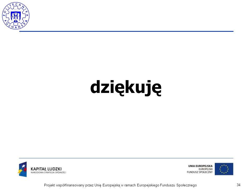 dziękuję Projekt współfinansowany przez Unię Europejską w ramach Europejskiego Funduszu Społecznego