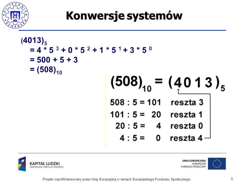 Konwersje systemów (4013)5 = 4 * 5 3 + 0 * 5 2 + 1 * 5 1 + 3 * 5 0 = 500 + 5 + 3 = (508)10.