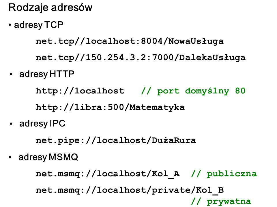 Rodzaje adresów adresy TCP net.tcp//localhost:8004/NowaUsługa