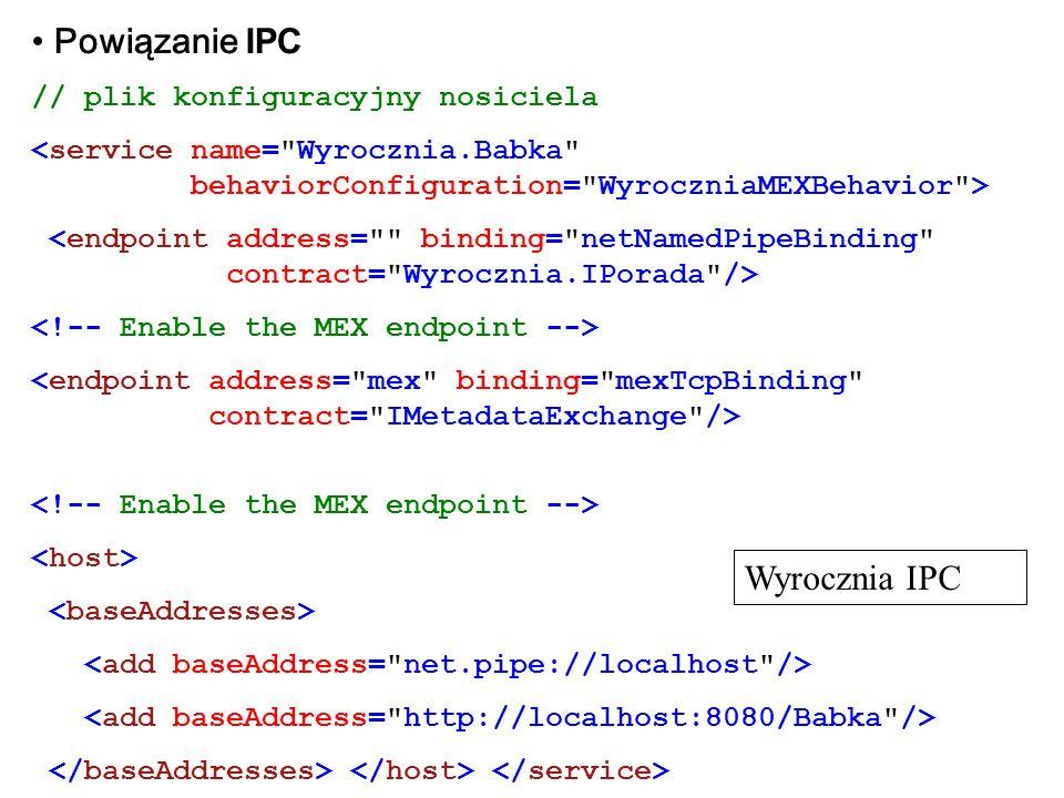 Powiązanie IPC Wyrocznia IPC // plik konfiguracyjny nosiciela