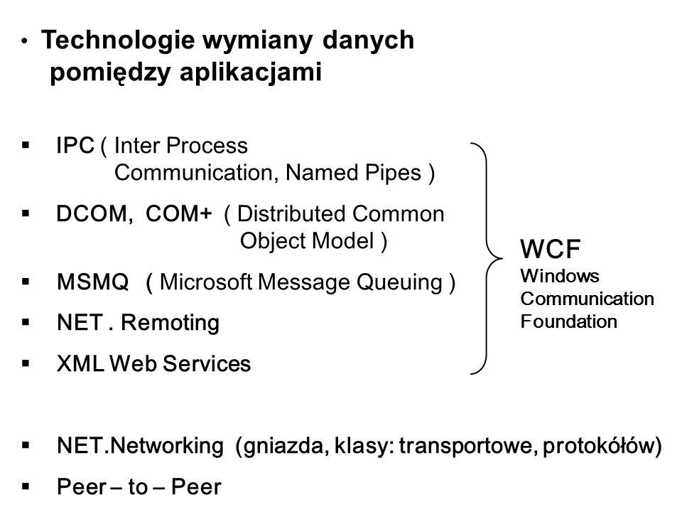 WCF Windows Communication Foundation