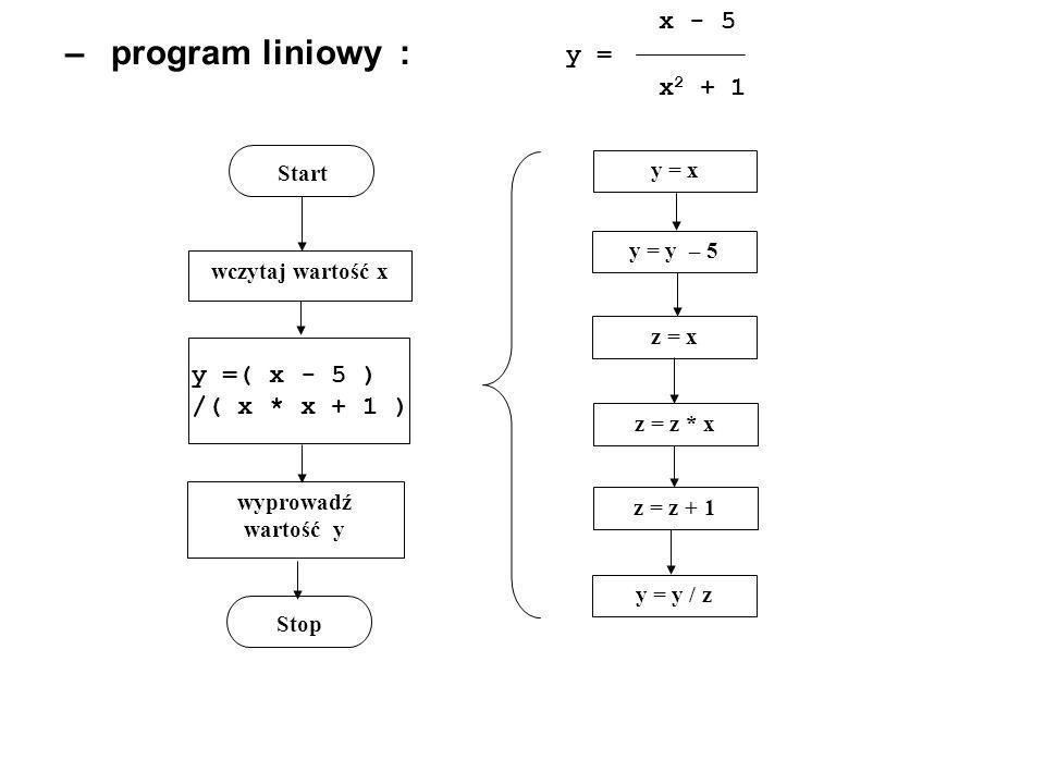 – program liniowy : x - 5 y = x2 + 1 y =( x - 5 ) /( x * x + 1 ) Start
