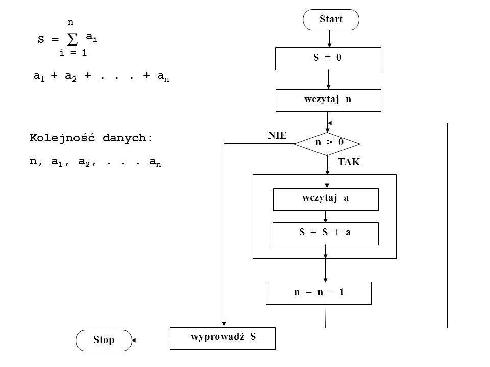  ai S = a1 + a2 + . . . + an Kolejność danych: n, a1, a2, . . . an