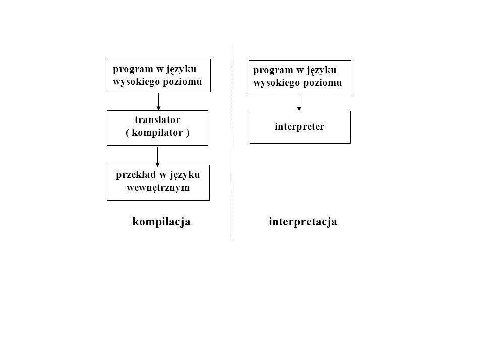 przekład w języku wewnętrznym