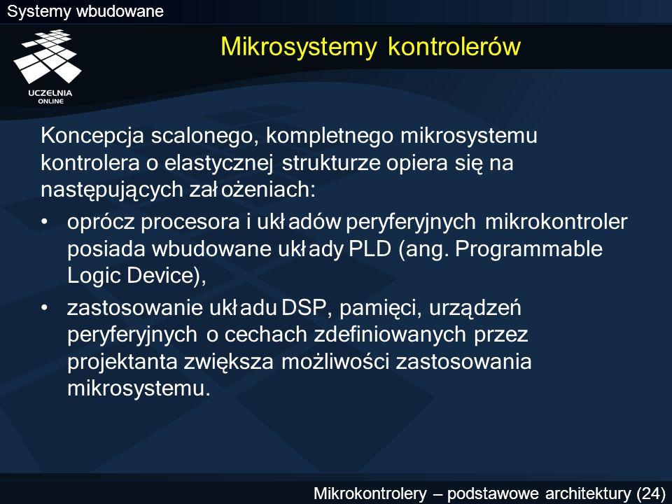Mikrosystemy kontrolerów