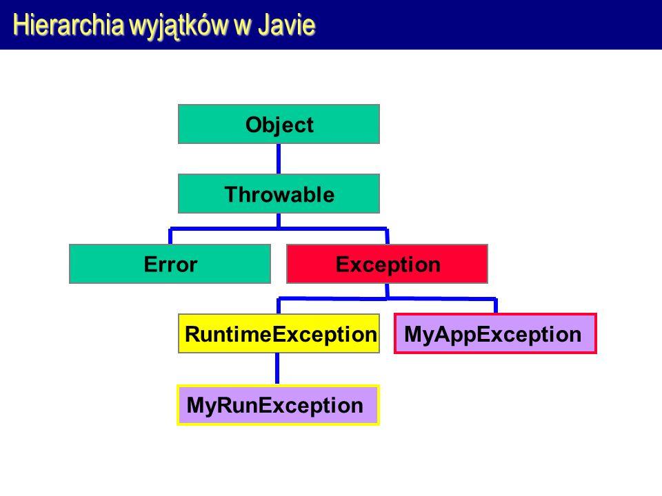 Hierarchia wyjątków w Javie