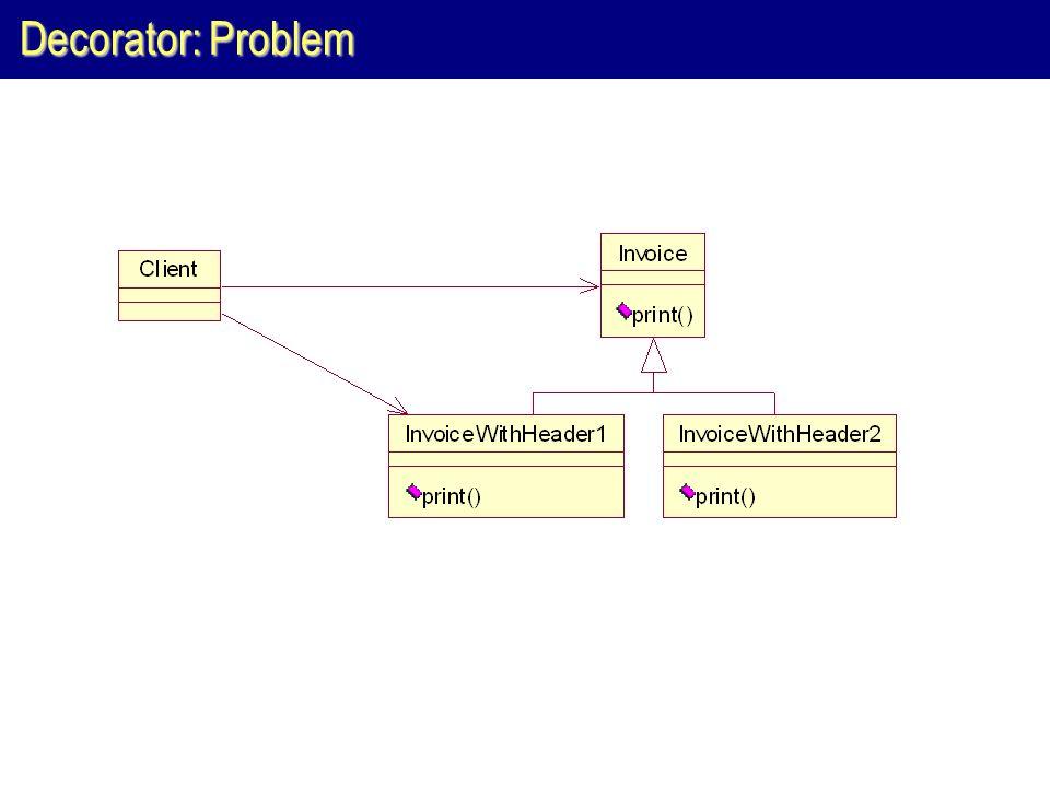 Decorator: Problem