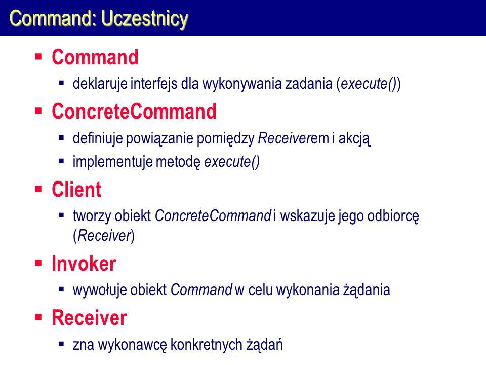 Command: Uczestnicy Command ConcreteCommand Client Invoker Receiver