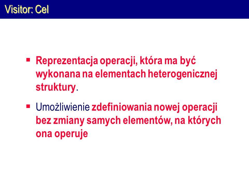 Visitor: Cel Reprezentacja operacji, która ma być wykonana na elementach heterogenicznej struktury.