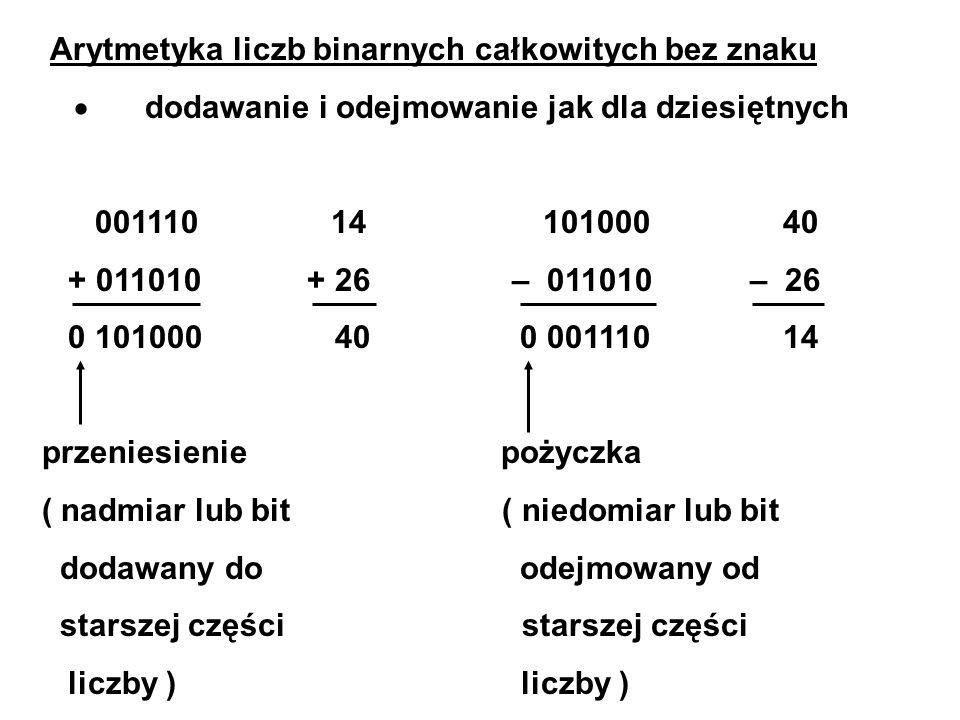 Arytmetyka liczb binarnych całkowitych bez znaku