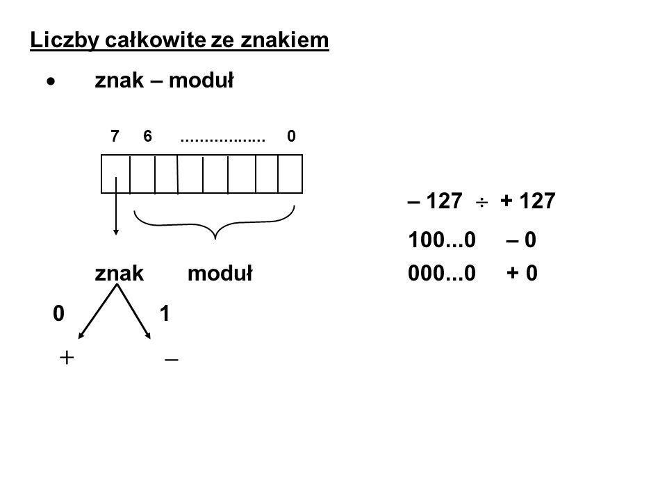 + – Liczby całkowite ze znakiem · znak – moduł – 127  + 127