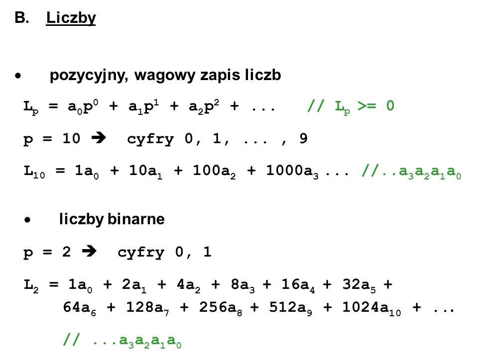 B. Liczby · pozycyjny, wagowy zapis liczb. Lp = a0p0 + a1p1 + a2p2 + ... // Lp >= 0. p = 10  cyfry 0, 1, ... , 9.