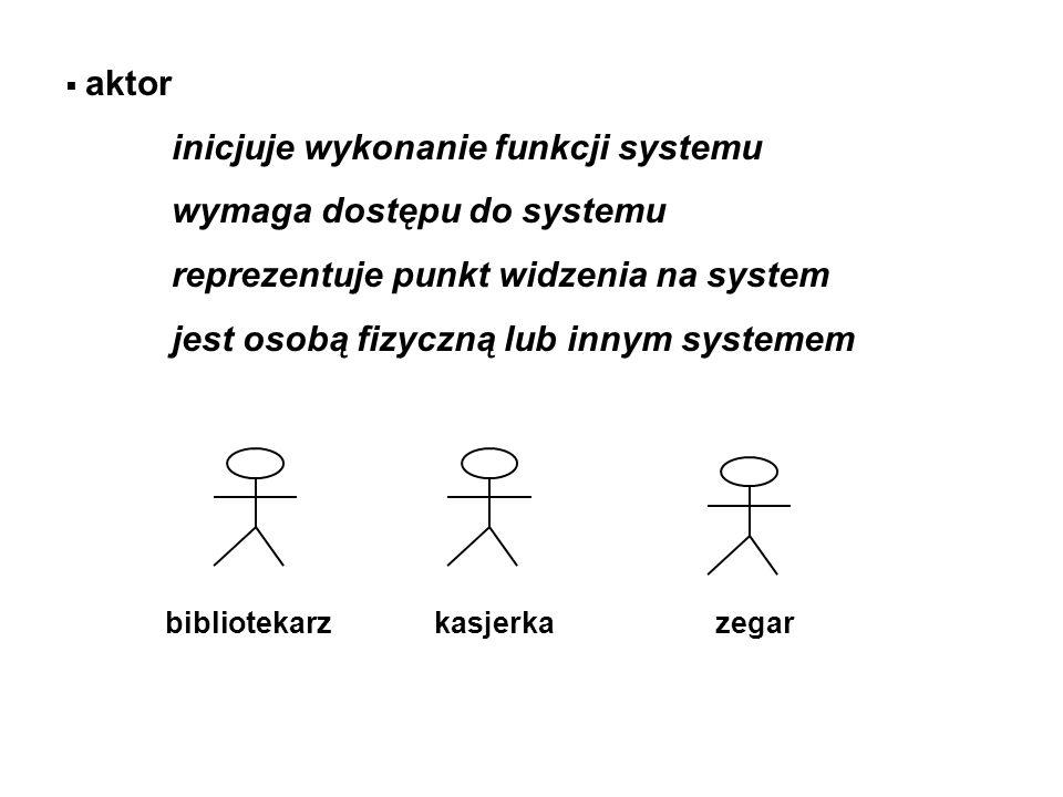 inicjuje wykonanie funkcji systemu wymaga dostępu do systemu