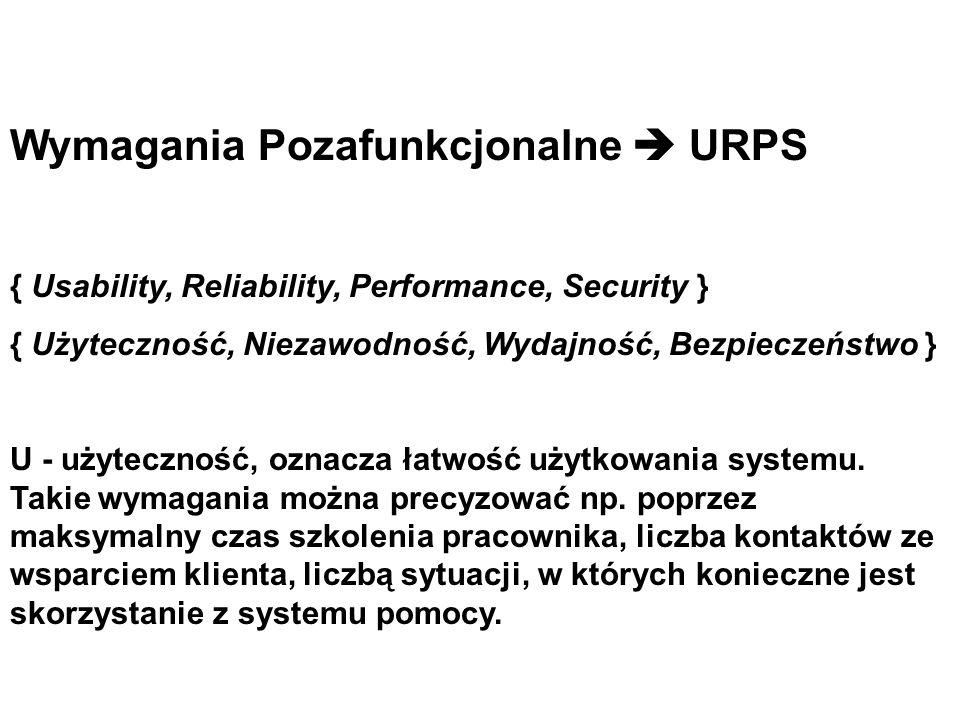 Wymagania Pozafunkcjonalne  URPS