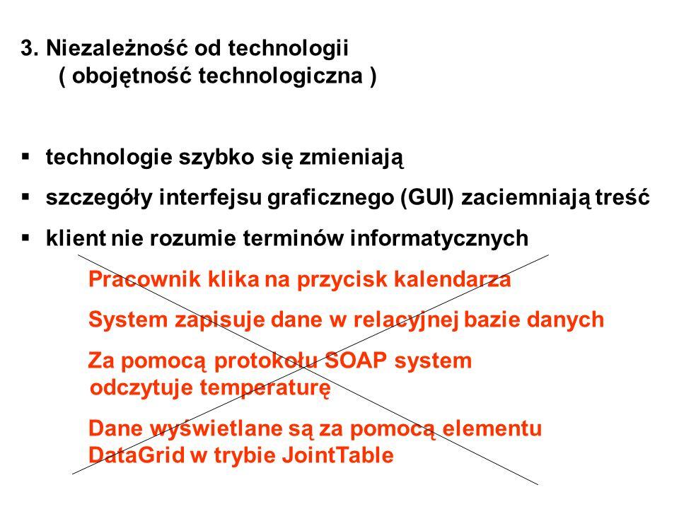 Niezależność od technologii ( obojętność technologiczna )