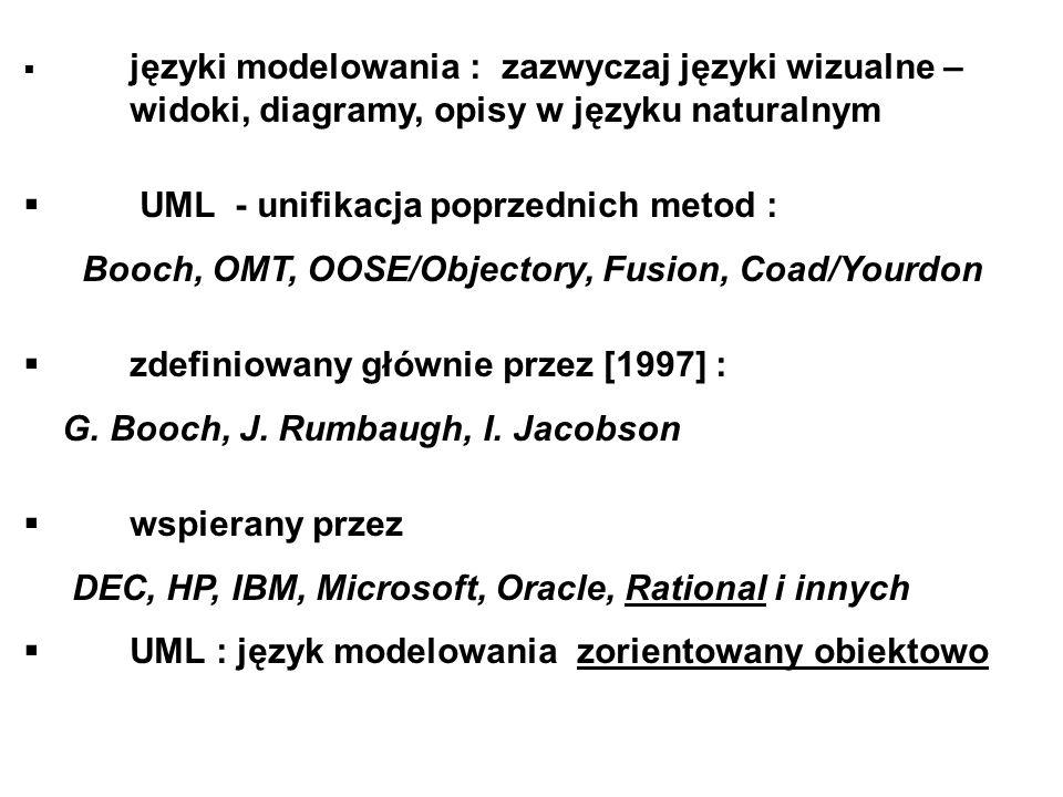 UML - unifikacja poprzednich metod :
