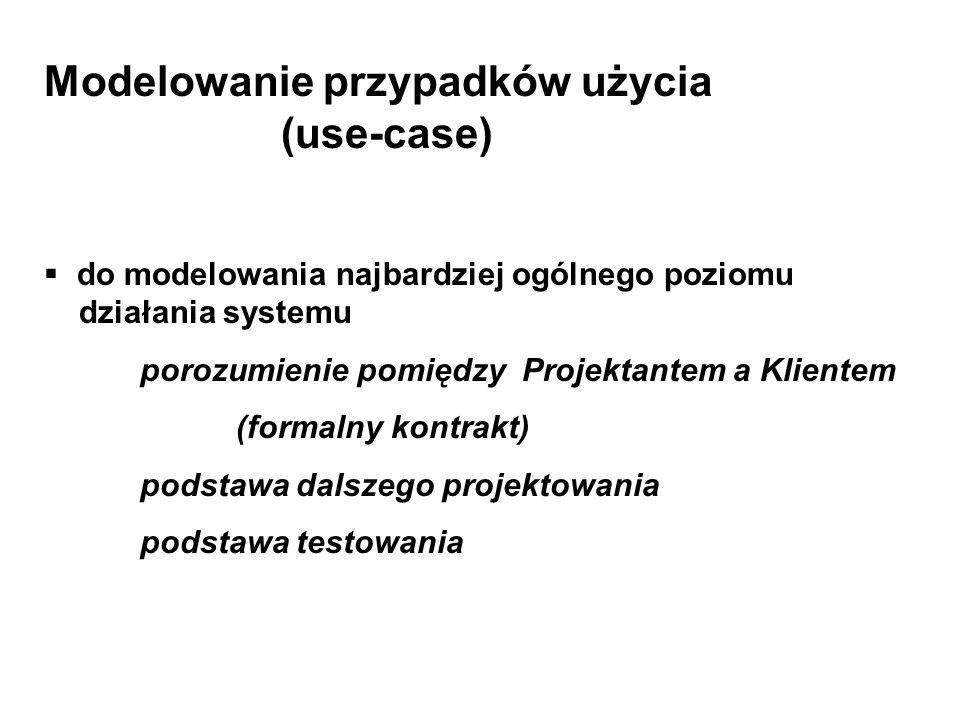 Modelowanie przypadków użycia (use-case)
