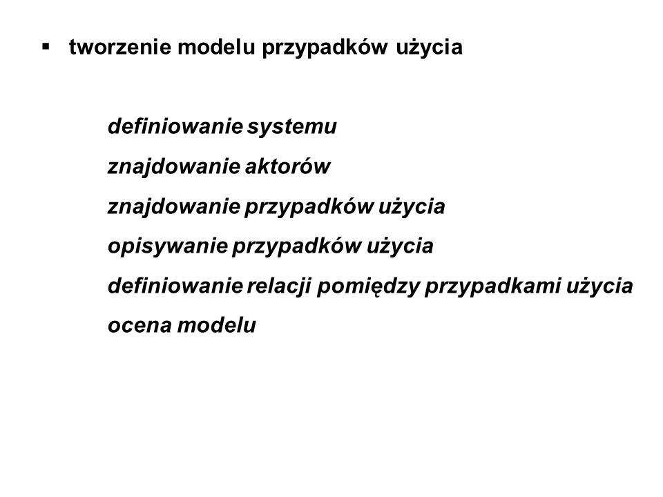 tworzenie modelu przypadków użycia