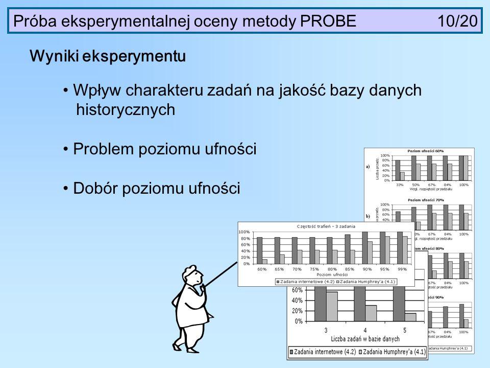 Próba eksperymentalnej oceny metody PROBE 10/20