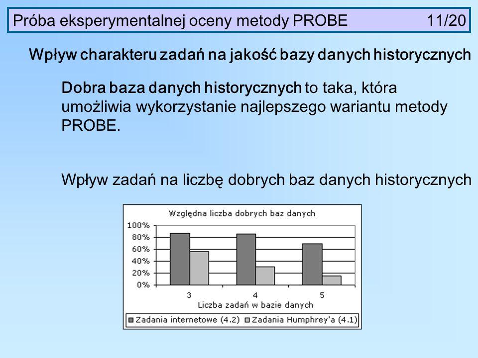 Próba eksperymentalnej oceny metody PROBE 11/20