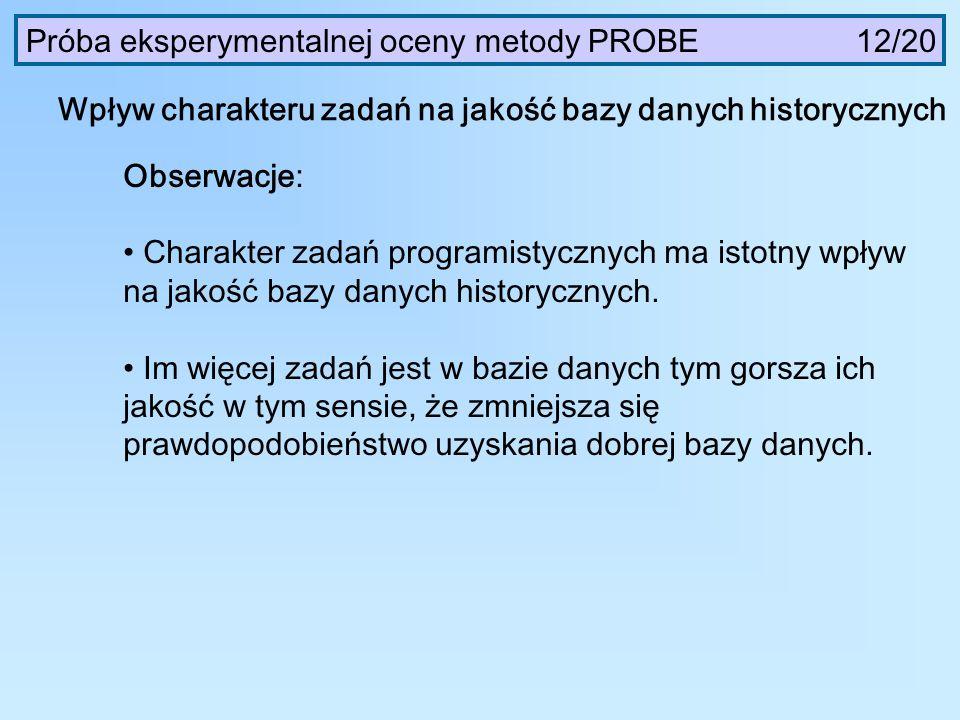 Próba eksperymentalnej oceny metody PROBE 12/20